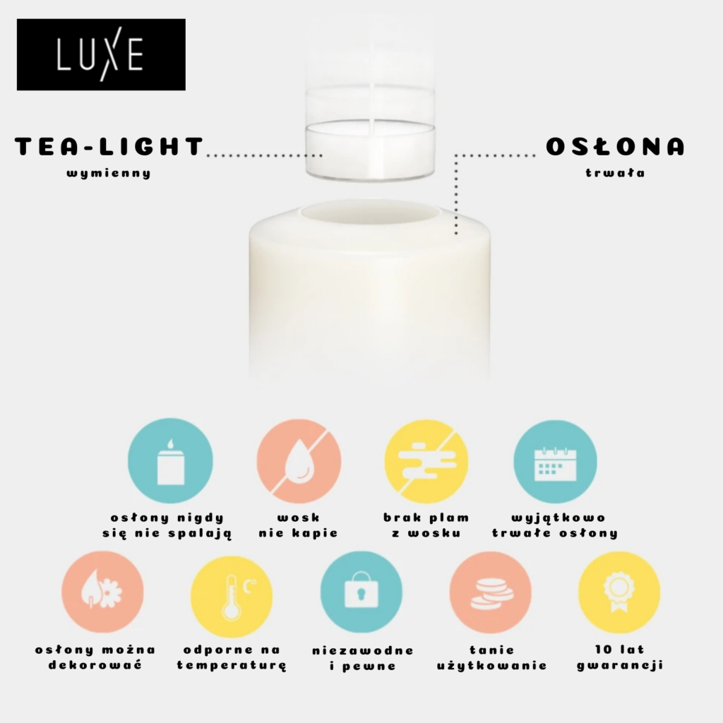 Świece na tea-lighty